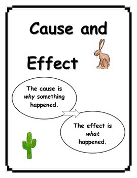 Around One Cactus Cause and Effect