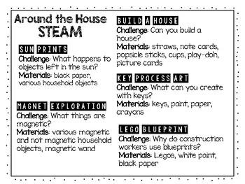 Around the House STEAM
