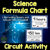 Science Formula Chart - Around the Room Circuit - Distance Learning Compatible