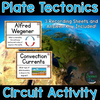 Plate tectonics map teaching resources teachers pay teachers plate tectonics around the room circuit fandeluxe Choice Image