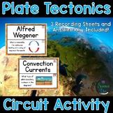 Plate Tectonics - Around the Room Circuit