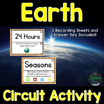 Sun, Earth, and Moon - Around the Room Circuit