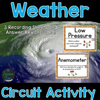 Weather - Around the Room Circuit