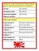Around the World Math Goofy Glyph (6th grade Common Core)