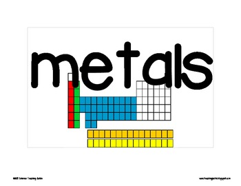 Arrangement of the Periodic Table Word Wall Terms/Pictures