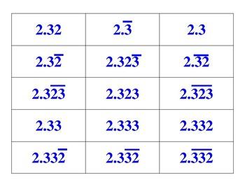 Arranging Repeating Decimals