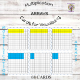 Array Cards for Multiplication Visualizing