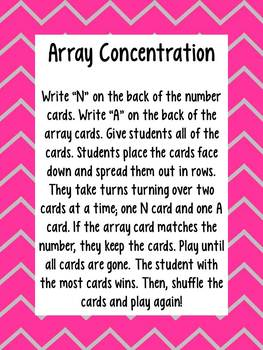 Array Concentration