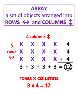 Array Poster (rows and columns) with Multiplication