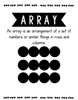 Array Posters