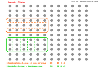 Array Spots - Visual Resource for Learning Multiplication and Division