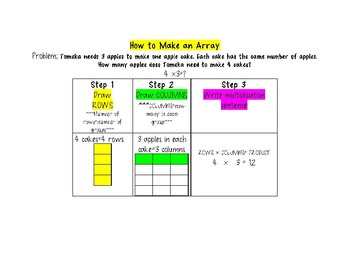 Array Visual Instructional Plan