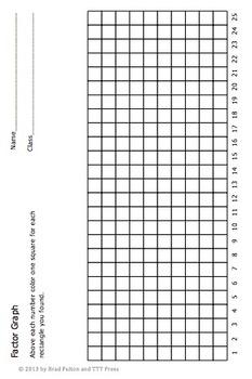Array We Go! Introducing Multiplication, Factors, Primes, & Composites