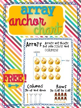 Arrays Anchor Chart Freebie