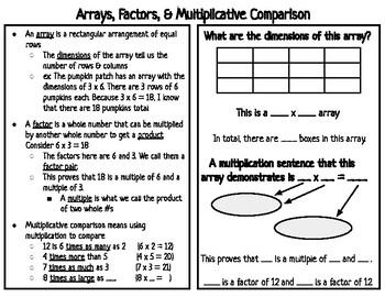 Arrays, Factors, Multiples, Multiplicative Comparison Foldable / Study Guide