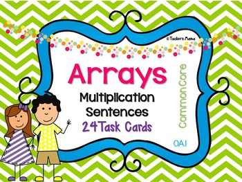Arrays & Multiplication