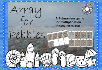 Arrays Multiplication Pelmanism game for 2x table through