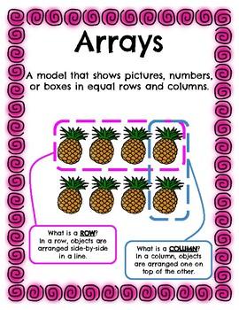 Arrays Poster