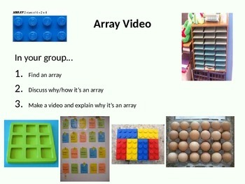 Arrays Powerpoint - Introduction to the topic