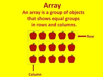Arrays Repeated Addition