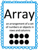 Arrays Posters - Free