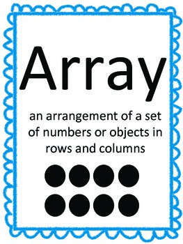 Arrays Posters