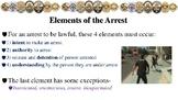 Arrest, Search & Seizure Notes for Law Enforcement I