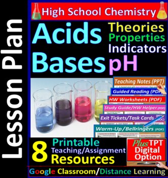 Arrhenius Acids, Bases; Indicators Electrolytes -Worksheets & Practice Questions