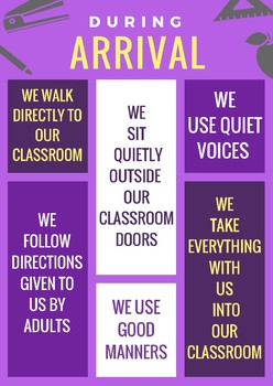 Arrival Behavior Expectations Poster