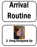 Arrival Routine