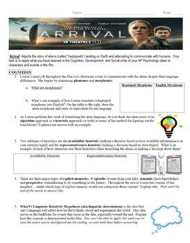 Arrival Worksheet for AP Psychology