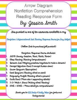 Arrow Diagram Reading Response Form