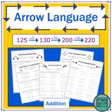Addition Notations: Arrow Language