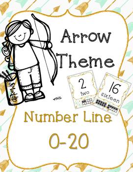 Arrow Theme Number Line 0-20