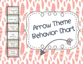 Arrow and Tribal Theme Behavior Chart - CORAL MINT NAVY GOLD