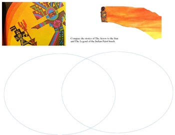 Arrow to the Sun and The Legend of the Indian Paint Brush Venn Diagram