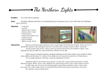 Art Activity: teach movement - The Northern Lights