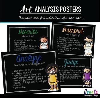 Art Analysis Poster Set