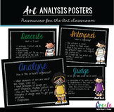 Art Analysis Poster Set