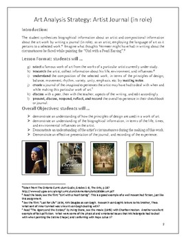 Art Analysis Strategies: Here is the Bundle