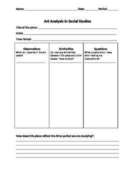 Art Analysis is Social Studies