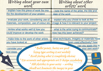 Art Annotation Advice for Students