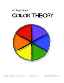 Art Beginnings... Color Theory & Color Wheel Bundle