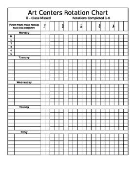 Art Center Rotation Chart Blank