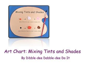 Art Chart:  Mixing Tints and Shades