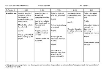 Art Class Participation Rubric