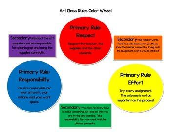 Art Class Rules - Color Wheel