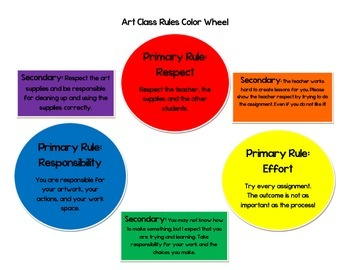 Art Class Rules Color Wheel By Excuse The Mess Tpt