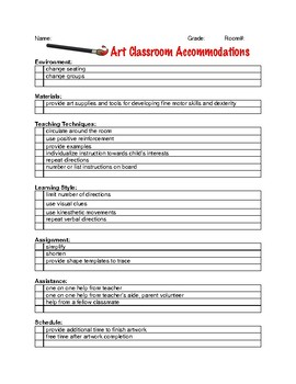 Art Class Student Accommodations - Check List