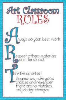 Art Classroom Poster - ART Rules